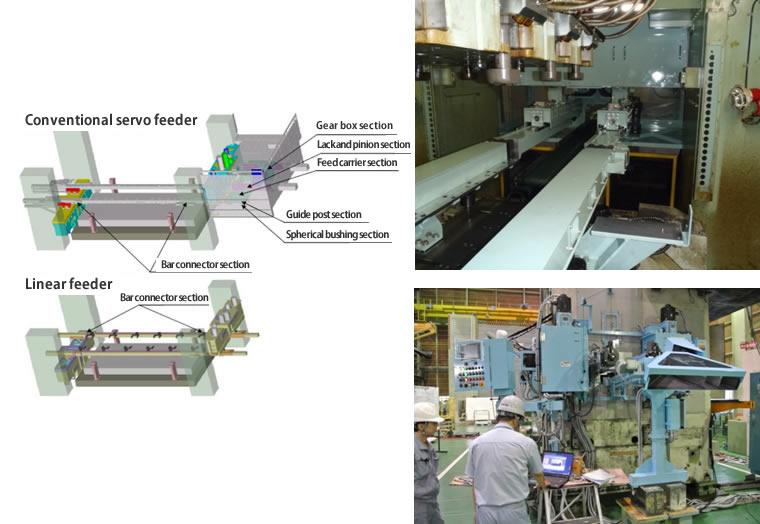 Retrofitting transfer feeder | Service | Komatsu Industries Corp